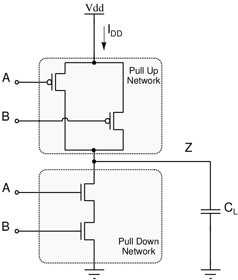 Cmos Xor Gate Stick Diagram Nand Circuit Images On Dflip Flop Nor